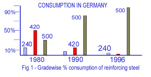 germanyconsumption.jpg